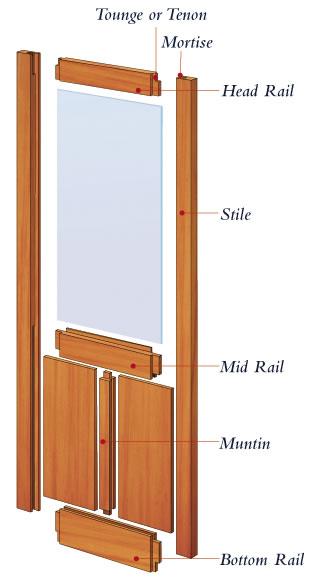 Timber Door Construction  sc 1 st  Papakura Joinery Limited & Papakura Joinery Timber Door Configurations